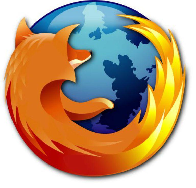 Lỗi Firefox chiếm dụng nhiều bộ nhớ và CPU